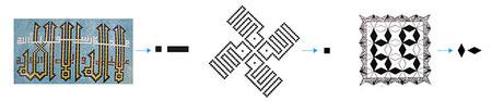 ترکیب بندی حروف در خط بنایی, خط بنایی مسجد جامع اصفهان, خطوط خوش نویسی ایرانی