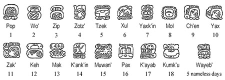 تمدن مایا,پیشگویی های مایا