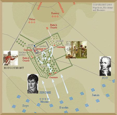 جنگ ناپلئون با فرانسه, جنگ ناپلئون با اسپانیا, آشنایی با نبرد واترلو,