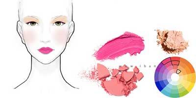 چگونه از رنگ ها در آرایش استفاده کنیم ؟