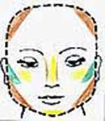کانتورینگ برای صورت مربعی شکل, کانتورینگ برای صورت گرد, کانتورینگ برای صورت مستطیلی شکل, تکنیک های کانتورینگ, کانتورینگ فرم صورت, کانتورینگ برای صورت قلبی شکل, کانتورینگ,کانتورینگ صورت