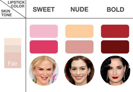 انتخاب رنگ رژ لب