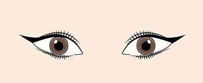 خط چشم مناسب
