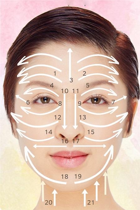 روغن های طبیعی برای ماساژ صورت , روغن روشن کننده صورت , روغن ماساژ صورت