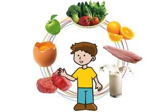 دوران بلوغ,تغذیه دوران بلوغ,نکات مهم در تغذیه دوران بلوغ
