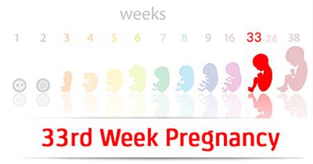 وضعیت مادر در هفته سی و سوم بارداری