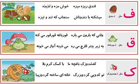 آموزش حروف الفبا,آموزش حروف الفبا با شعر,آموزش حروف الفبا به کودکان