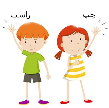 شعر آموزش چپ و راست به کودکان,آموزش چپ و راست به کودکان