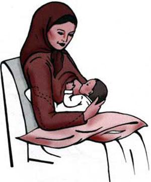 پوزیشن های مختلف شیردهی,انواع حالات شیردهی,شیردهی به صورت زیربغلی