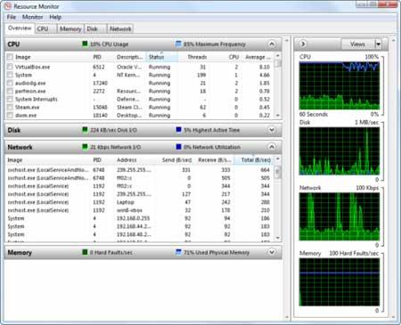 قطعات سخت افزاری کامپیوتر, ترفندهای رجیستری ویندوز