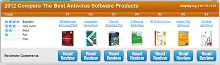 جدیدترین انتی ویروس, آنتی ویروس, هک