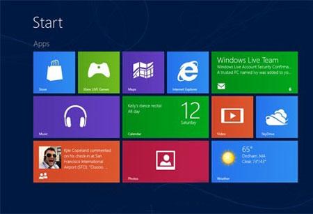 ویندوز ۸, Windows Store, اپلیکیشن ویندوز 8