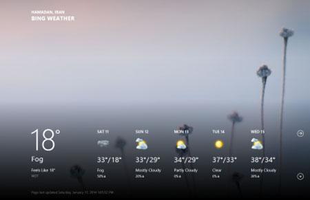 هواشناس حرفه ای, آب و هوا, اطلاعات دقیق هواشناسی