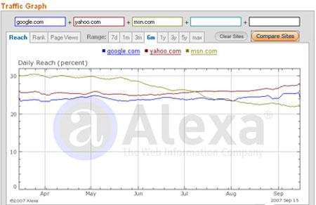 الکسا چیست,الکسا,رتبه سایت در الکسا