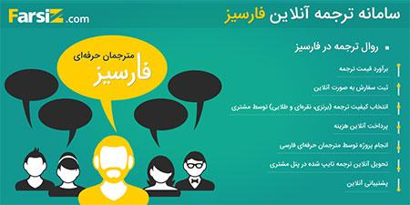 گوگل ترنسلیت,ترجمه ماشینی,ترجمه آنلاین فارسیز