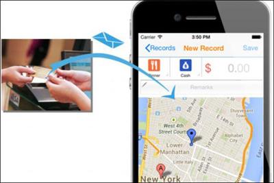کیف پول هوشمند,کیف پول  SmartWallit Pro,ویژگیهای کیف پول هوشمند