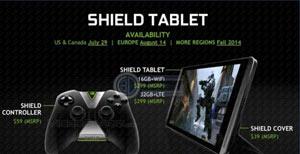 تبلت,تبلت جدید Nvidia,تبلت برای گیمر ها,http://www.oojal.rzb.ir/post/976
