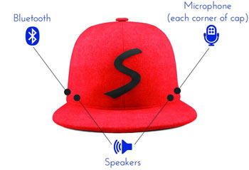 ابزارهای هوشمند,کلاهSnaptrax,کلاه هوشمند