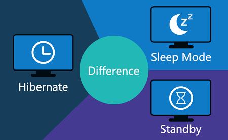 کامپیوتر در حالت sleep, فرق حالت sleep و hibernate, خارج کردن لپ تاپ از حالت sleep