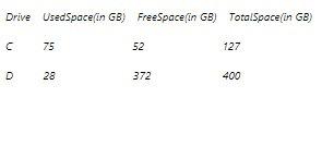 بهینه سازی فضای هارد, مدیریت فضای هارد دیسک