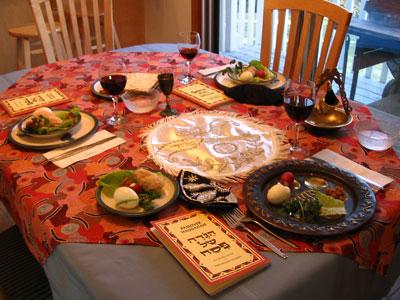 جشن پسح, اعیاد مذهبی
