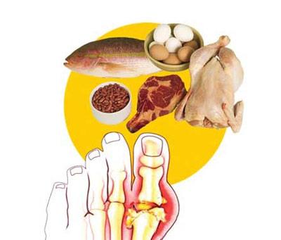 کاهش درد مفاصل, خواراکی های مناسب برای کاهش درد مفاصل
