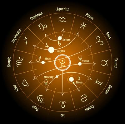 طالع بینی ماه تولد, انواع فال و طالع بینی