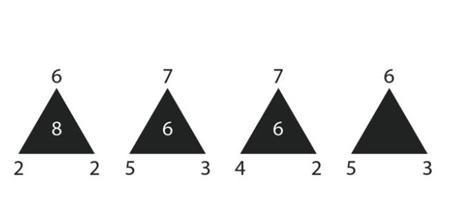 معما های جالب با جواب, معما های ریاضی