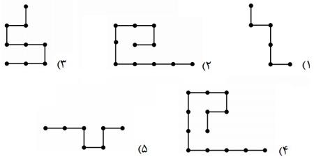 معما های سخت با جواب, معما ی ریاضی