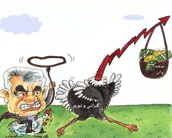 نرخ ارز,قیمت سکه