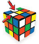 روبیکهای زوج, آموزش تصویری حل مکعب روبیک