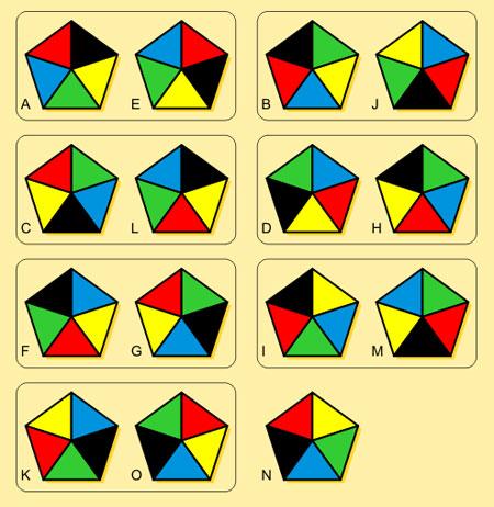 شکلهای دوقلو, تست هوش جدید