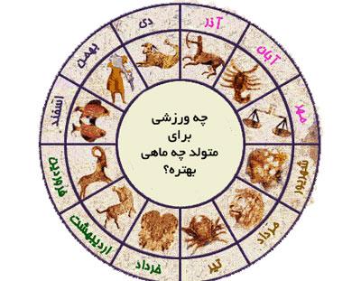حیوان ماه متولد بهمن