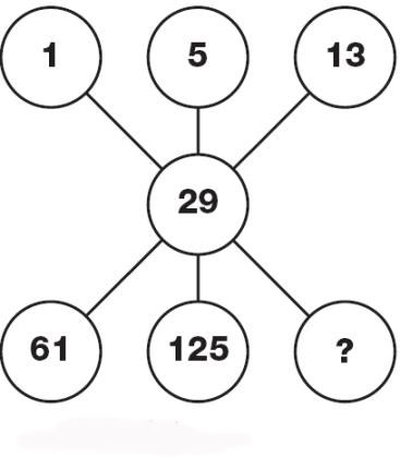 تست هوش از رابطه اعداد !