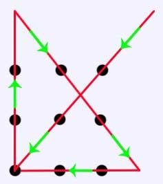 معمای 9 دایره و خط ممتد,معمای ریاضی,معما با جواب
