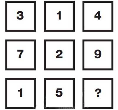 تست هوش اعداد,تست هوش