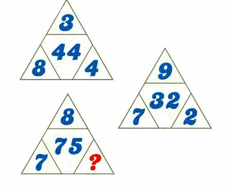 به جای علامت سوال چه عددی قرار میگیرد, معما و تست هوش