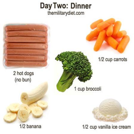 رژیم غذایی برای کاهش وزن,نمونه رژیم غذایی برای کاهش وزن,برنامه رژیم غذایی برای کاهش وزن