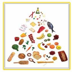 خوراکی های انرژی زا,http://mihanfaraz.ir