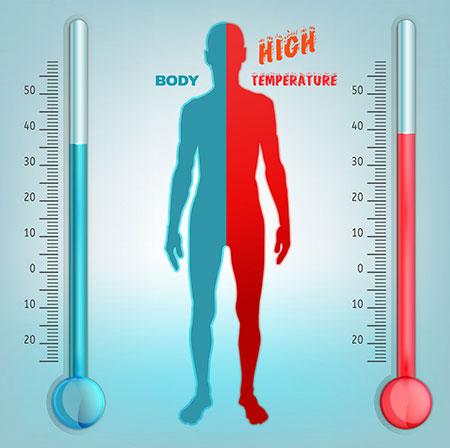 دمای طبیعی بدن انسان,رنج دمای طبیعی بدن انسان