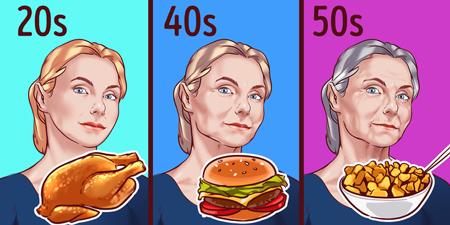 رژیم غذایی برای نوجوانان, گروه خونی و رژیم غذایی