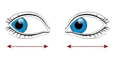 ورزش تقویت بینایی, 10 تمرین ساده برای تقویت بینایی
