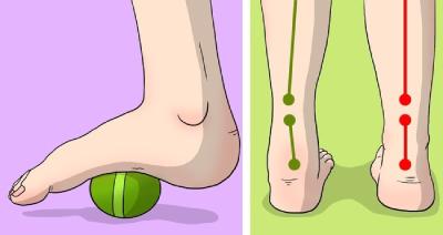 ورزش مناسب برای درد زانو, ورزشهایی برای درد زانو