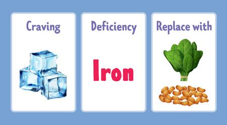 سلامتی بدن, هوس های غذایی
