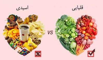 رژیم غذایی قلیایی, رژیم غذایی قلیایی کدام مواد هستند