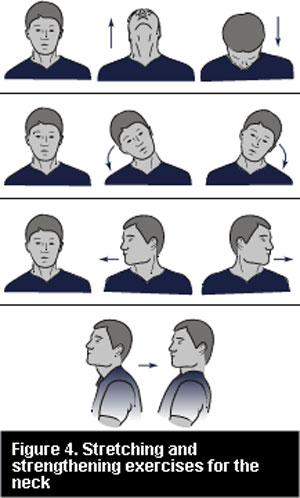 راه درمان گردن درد, گردن درد, ورزش درمانی