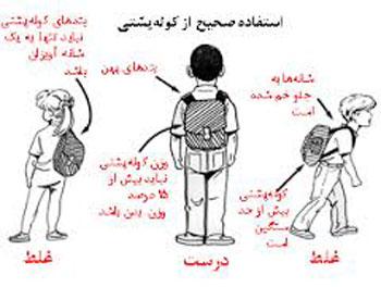 بازگشایی مدارس, کولهپشتی مدرسه, ستون فقرات