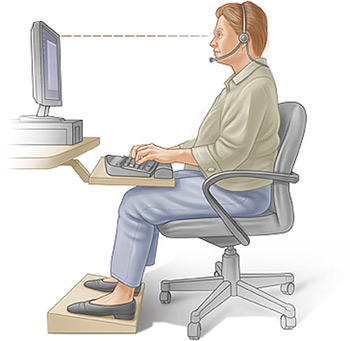 درمان با ورزش, کار با کامپیوتر, ارگونومی بدن