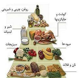 افزایش قد مواد غذایی