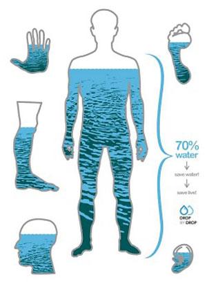فواید نوشیدن آب , علائم کمبود آب